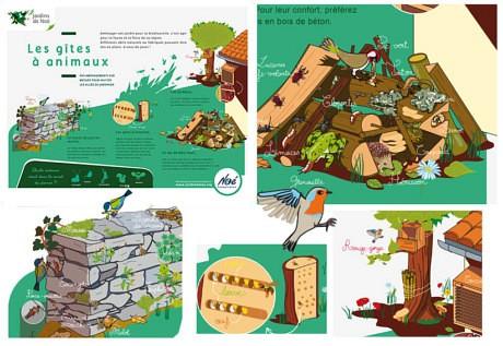 Panneaux didactiques – Noé environnement